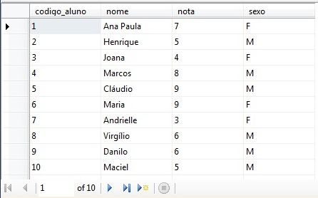 Usando o comando SELECT no SQL Server (1/6)